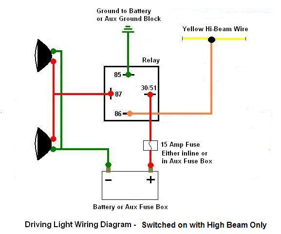 34093d1389678257 thermol breaker problem driving lights high beam wired driving lighrs spotlight questions offroad express spotlight wiring diagram with relay at edmiracle.co