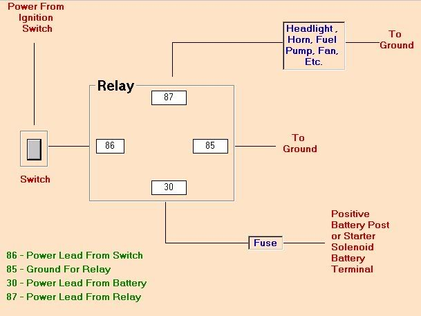 wiring fuse block quick question yamaha rhino forum rhino click image for larger version relaywire jpg views 923 size 27 9