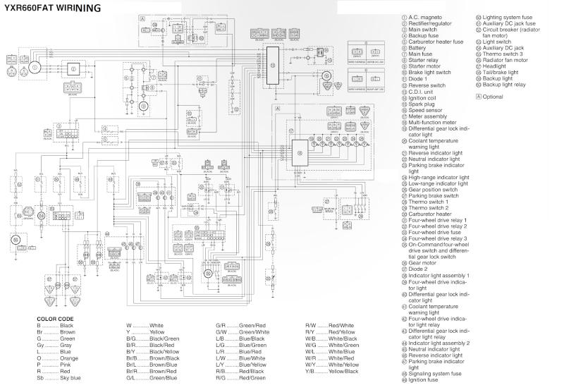 2006 Rhino 660 Full Wiring Schematic